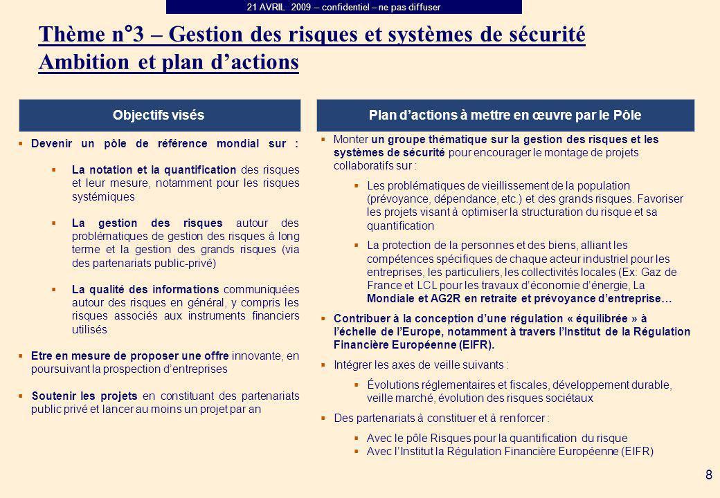 21 AVRIL 2009 – confidentiel – ne pas diffuser 8 Plan dactions à mettre en œuvre par le Pôle Objectifs visés Devenir un pôle de référence mondial sur