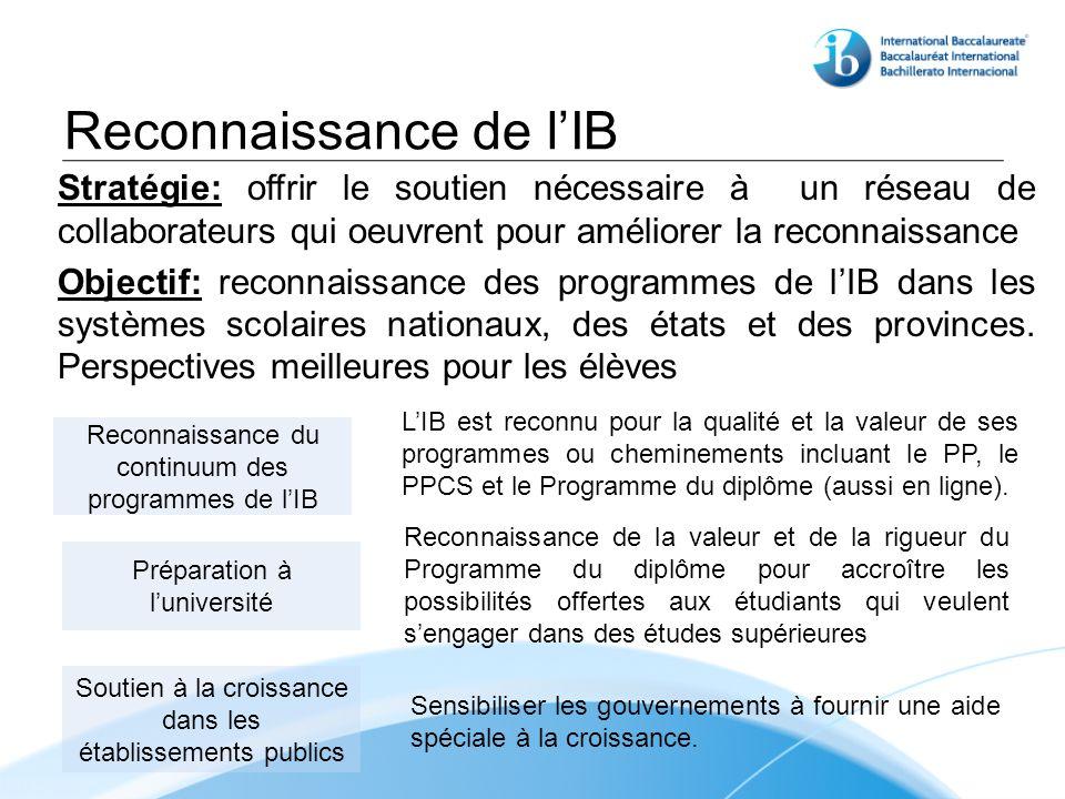 Reconnaissance de lIB Stratégie: offrir le soutien nécessaire à un réseau de collaborateurs qui oeuvrent pour améliorer la reconnaissance Objectif: reconnaissance des programmes de lIB dans les systèmes scolaires nationaux, des états et des provinces.