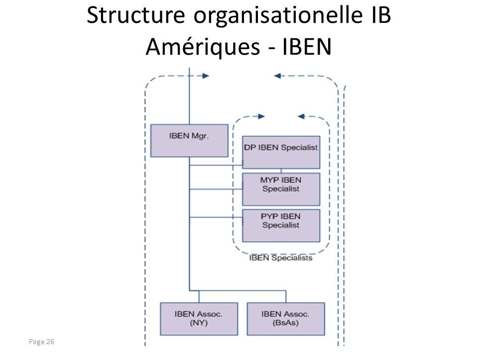 Structure organisationelle IB Amériques - IBEN Page 26