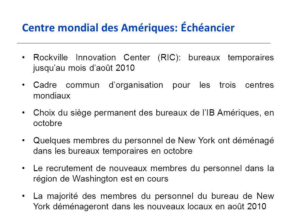 Rockville Innovation Center (RIC): bureaux temporaires jusquau mois daoût 2010 Cadre commun dorganisation pour les trois centres mondiaux Choix du siège permanent des bureaux de lIB Amériques, en octobre Quelques membres du personnel de New York ont déménagé dans les bureaux temporaires en octobre Le recrutement de nouveaux membres du personnel dans la région de Washington est en cours La majorité des membres du personnel du bureau de New York déménageront dans les nouveaux locaux en août 2010 Centre mondial des Amériques: Échéancier