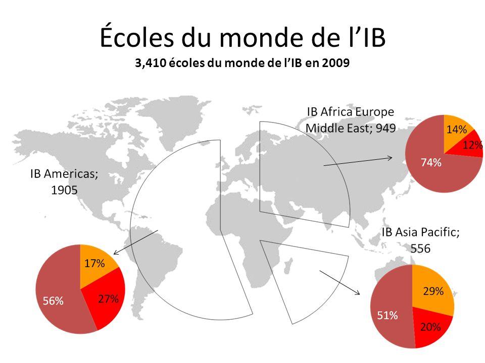 Écoles du monde de lIB 3,410 écoles du monde de lIB en 2009