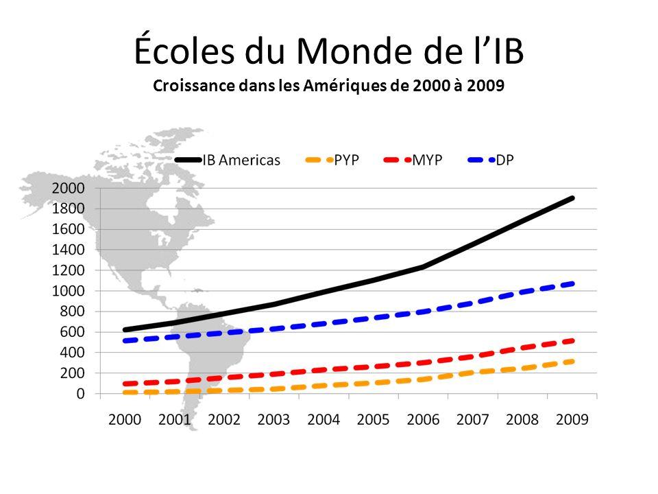 Écoles du Monde de lIB Croissance dans les Amériques de 2000 à 2009