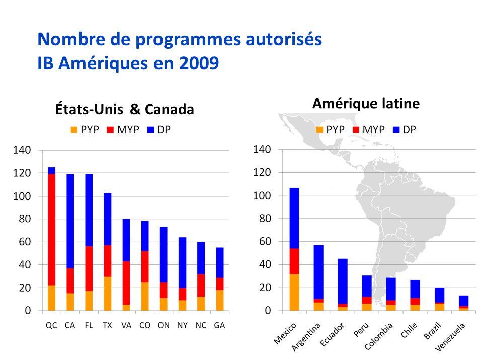 États-Unis & Canada Amérique latine Nombre de programmes autorisés IB Amériques en 2009