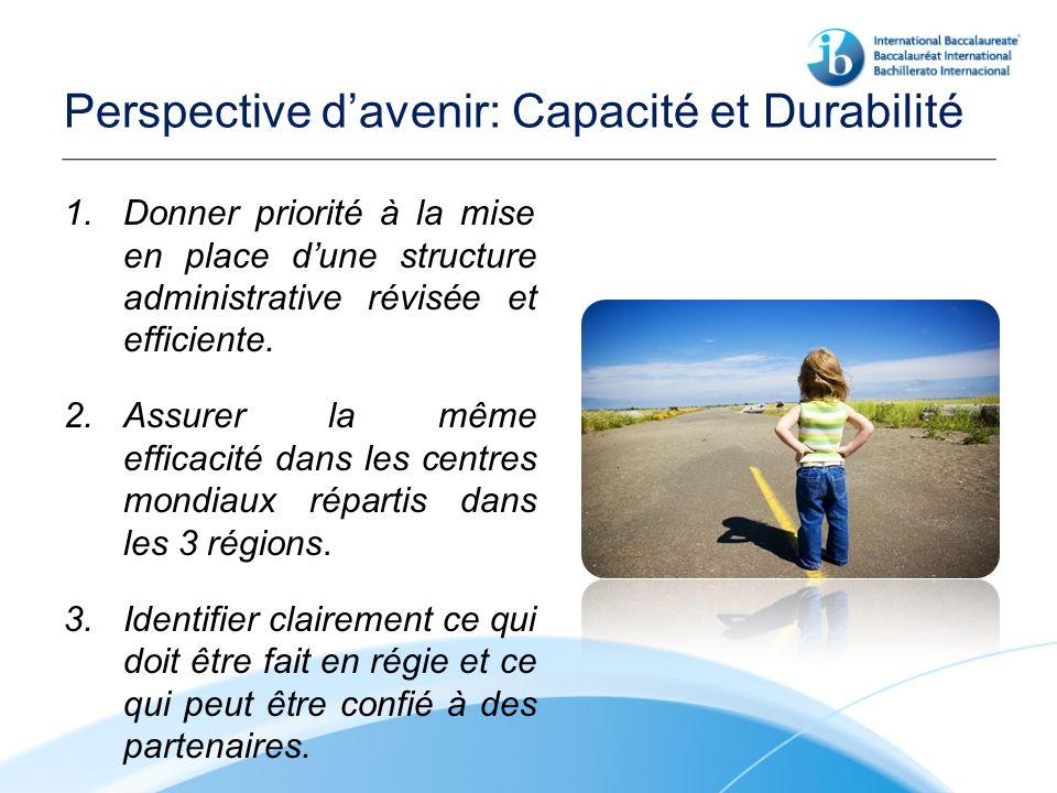 Perspective davenir: Capacité et Durabilité 1.Donner priorité à la mise en place dune structure administrative révisée et efficiente.