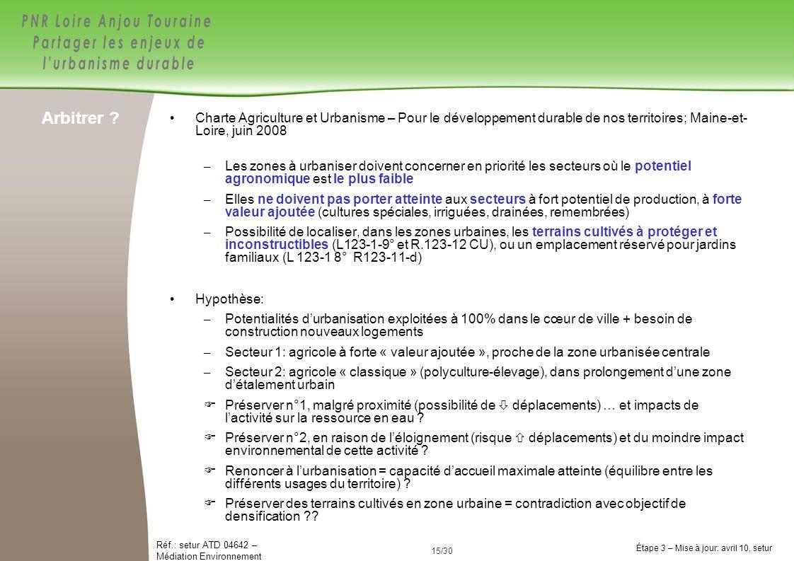 15/84 Réf.: setur ATD 04642 – Médiation Environnement Étape 3 – Mise à jour: avril 10, setur 15/30 Charte Agriculture et Urbanisme – Pour le développe