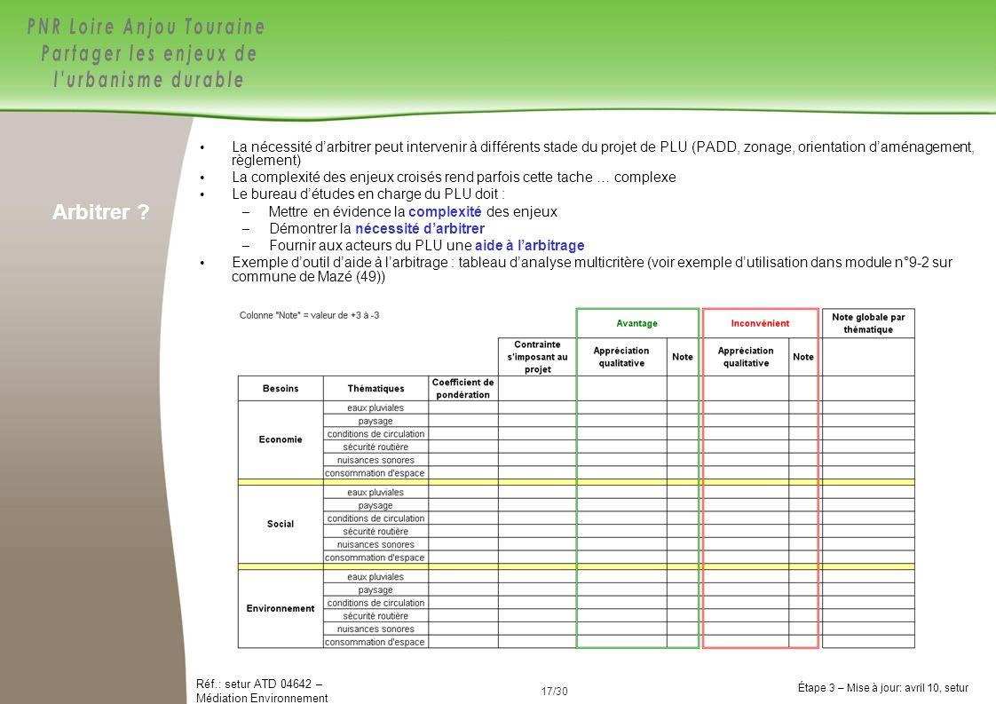 17/84 Réf.: setur ATD 04642 – Médiation Environnement Étape 3 – Mise à jour: avril 10, setur 17/30 La nécessité darbitrer peut intervenir à différents