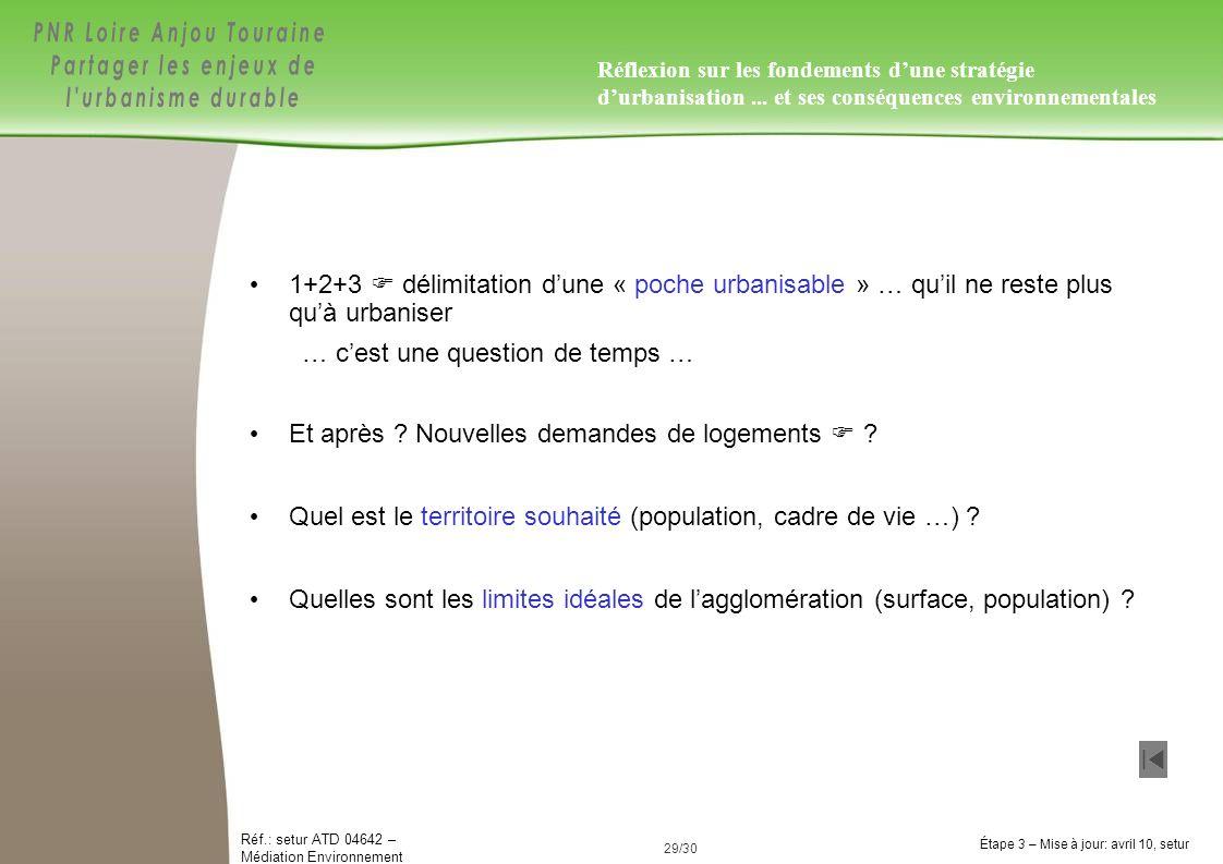 29/84 Réf.: setur ATD 04642 – Médiation Environnement Étape 3 – Mise à jour: avril 10, setur 29/30 1+2+3 délimitation dune « poche urbanisable » … qui