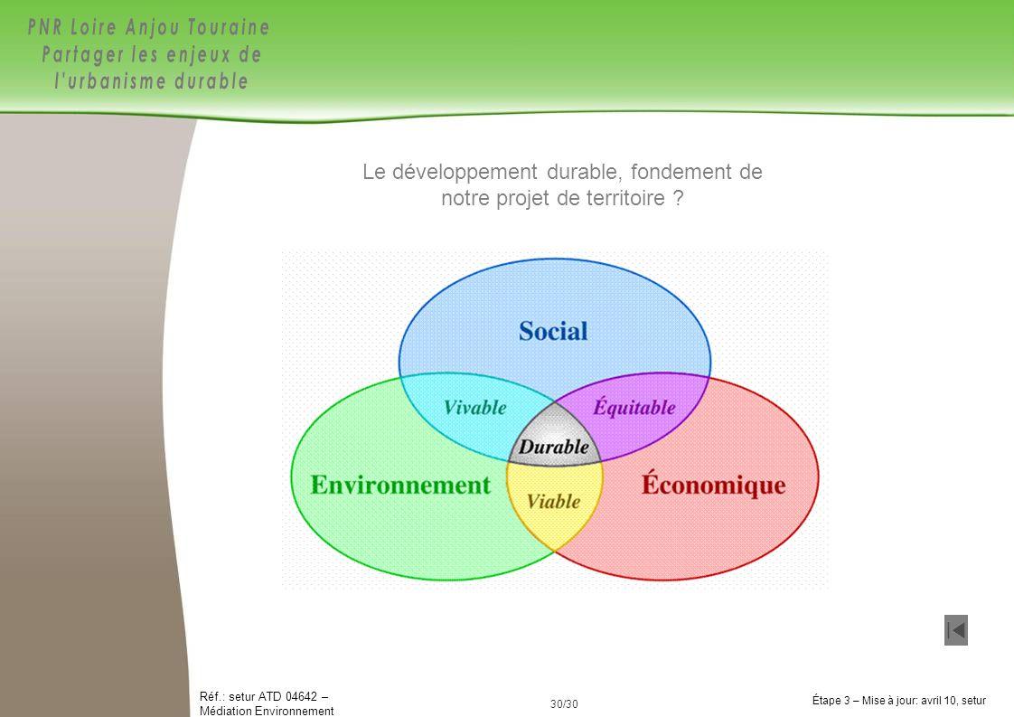 30/84 Réf.: setur ATD 04642 – Médiation Environnement Étape 3 – Mise à jour: avril 10, setur 30/30 Le développement durable, fondement de notre projet
