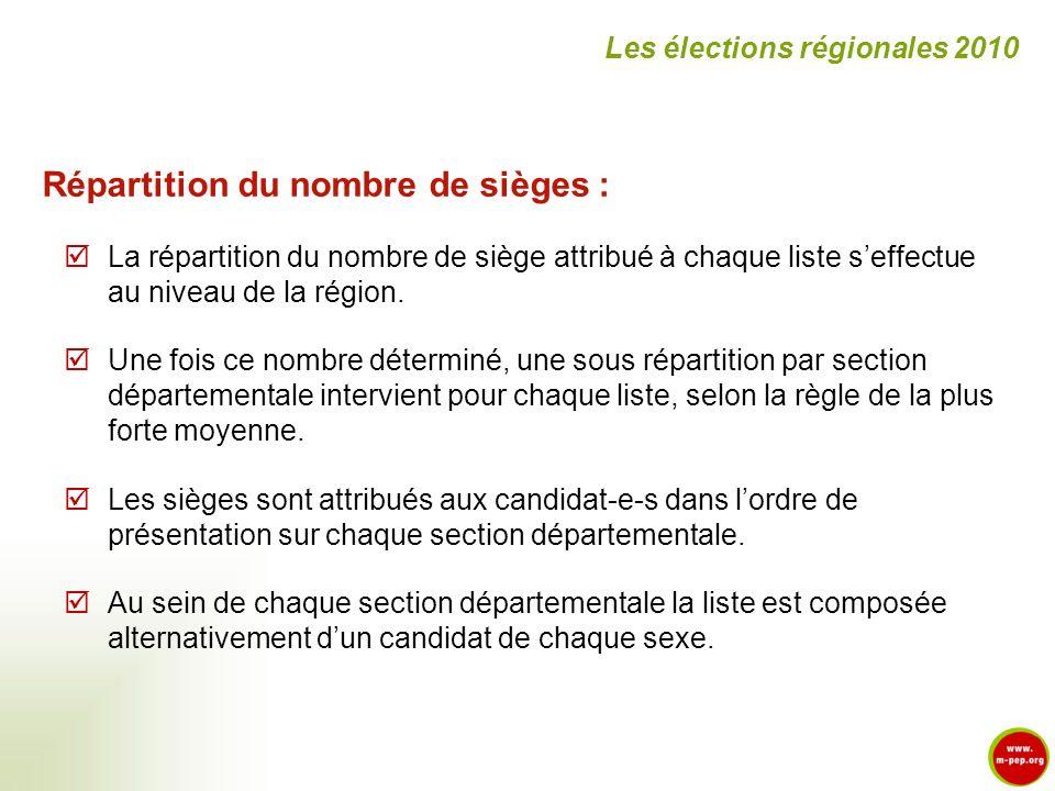 Les élections régionales 2010 Répartition du nombre de sièges : La répartition du nombre de siège attribué à chaque liste seffectue au niveau de la ré