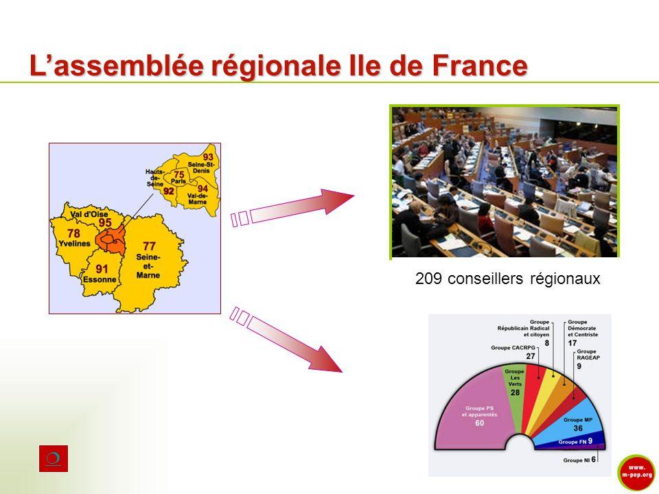 209 conseillers régionaux Lassemblée régionale Ile de France