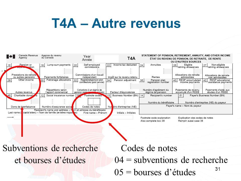 31 T4A – Autre revenus Codes de notes 04 = subventions de recherche 05 = bourses détudes Subventions de recherche et bourses détudes