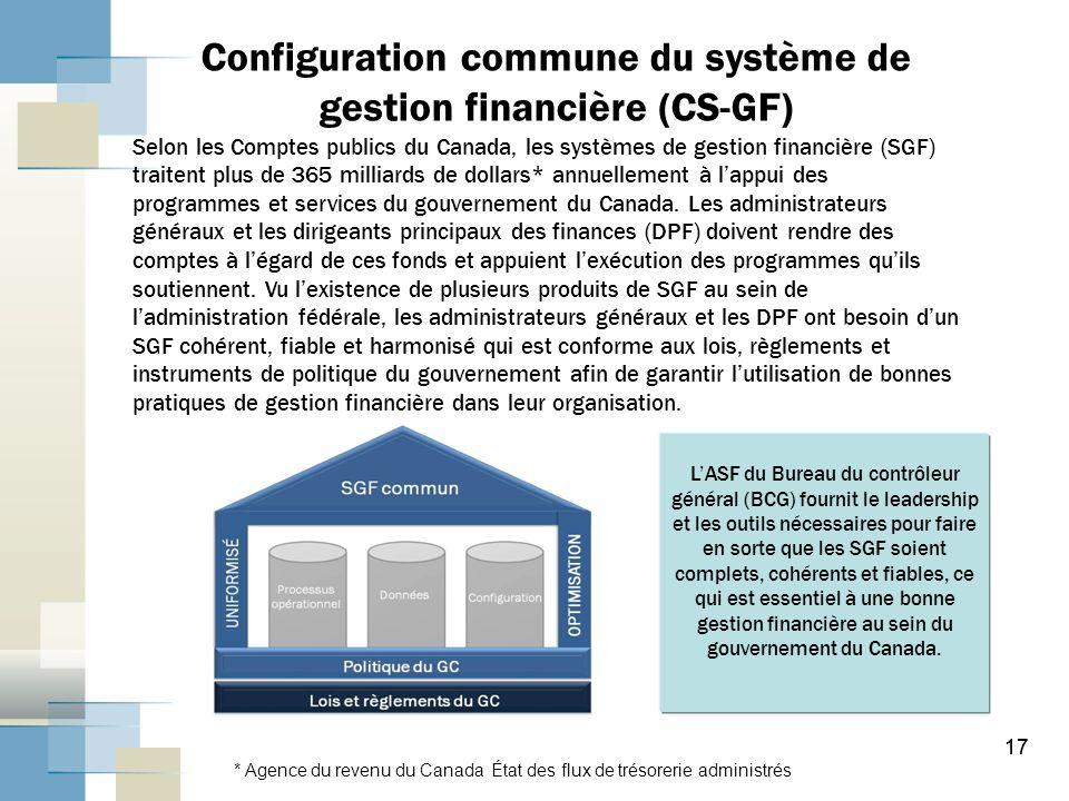 17 Configuration commune du système de gestion financière (CS-GF) Selon les Comptes publics du Canada, les systèmes de gestion financière (SGF) traitent plus de 365 milliards de dollars* annuellement à lappui des programmes et services du gouvernement du Canada.