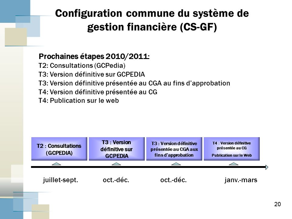 20 Configuration commune du système de gestion financière (CS-GF) T2 : Consultations (GCPEDIA) T3 : Version définitive présentée au CGA aux fins dapprobation T4 : Version définitive présentée au CG Publication sur le Web T3 : Version définitive sur GCPEDIA juillet-sept.oct.-déc.janv.-marsoct.-déc.