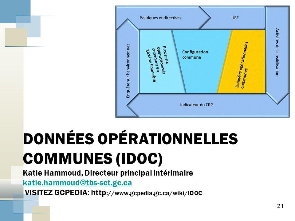 21 DONNÉES OPÉRATIONNELLES COMMUNES (IDOC) Katie Hammoud, Directeur principal intérimaire katie.hammoud@tbs-sct.gc.ca VISITEZ GCPEDIA: http ://www.gcpedia.gc.ca/wiki/IDOC katie.hammoud@tbs-sct.gc.ca 21