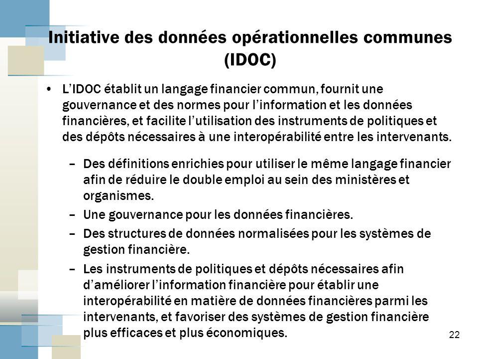 22 Initiative des données opérationnelles communes (IDOC) LIDOC établit un langage financier commun, fournit une gouvernance et des normes pour linformation et les données financières, et facilite lutilisation des instruments de politiques et des dépôts nécessaires à une interopérabilité entre les intervenants.