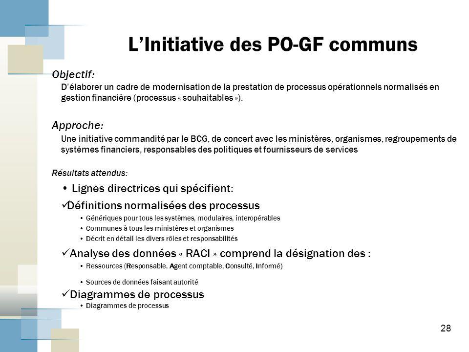 28 LInitiative des PO-GF communs Objectif: Délaborer un cadre de modernisation de la prestation de processus opérationnels normalisés en gestion financière (processus « souhaitables »).