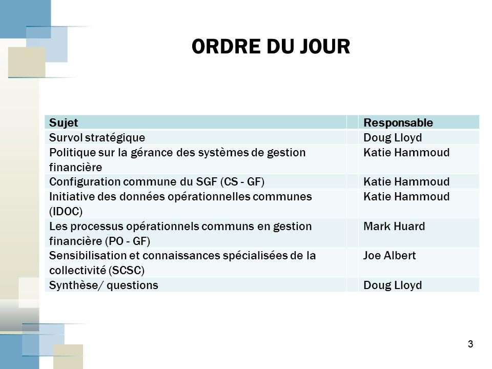 24 Gestionnaires Organismes centraux Employés Ministères Parlement Canadiens Projets de lIDOC Résultats Réel Plan Projets de lIDOC Information normalisée Catalyseurs stratégiques Politique sur la gérance des SGF (5.2.2) Rapport du BVG Budget 2010 Groupe spécial du BCP sur les services administratifs ministériels Initiative sur la gérance de linteropérabilité des SGF Comité consultatif sur la FP nommé par le premier ministre Groupe dexperts Réponses aux questions soulevées en Chambre Lignes directrice préliminaires sur les codes communs des articles dexécution Autres données de base financières Données sur les opérations Norme sur les fichiers des clients Données de référence Norme préliminaire sur les plans comptables ministériels communs Exercice 2014-2015+ Norme sur les fichiers des fournisseurs Exercice 2010-2011 Exercice 2011-2012 Norme sur les éléments dachat Norme sur les fichiers des biens Exercice 2012-2014 Norme sur les stocks