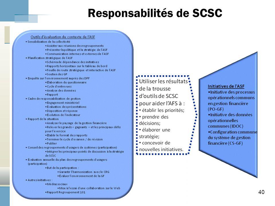40 Responsabilités de SCSC 40