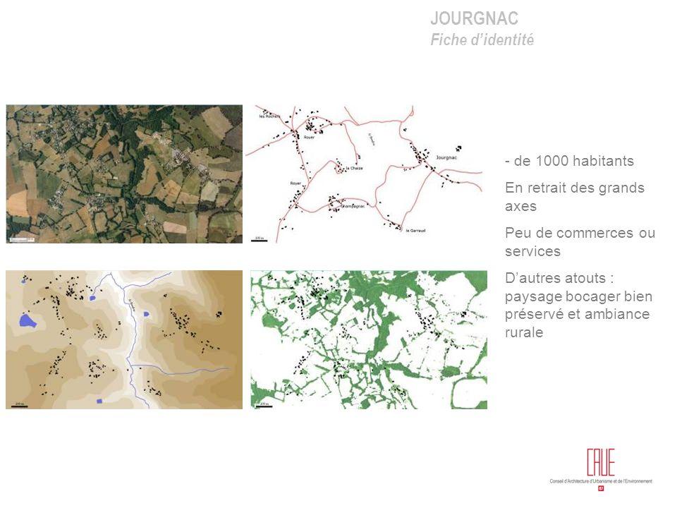 JOURGNAC Présentation du site Un ensemble de villages dispersés sur les plateaux Un élément structurant fort : le Boulou