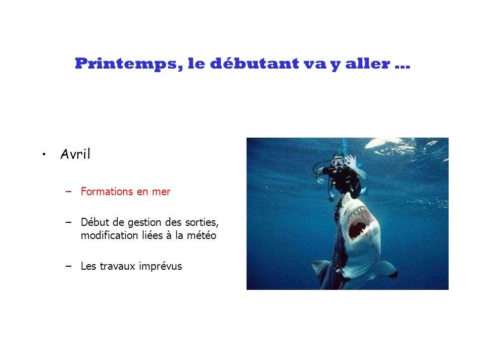 Printemps, le débutant va y aller … Avril –Formations en mer –Début de gestion des sorties, modification liées à la météo –Les travaux imprévus