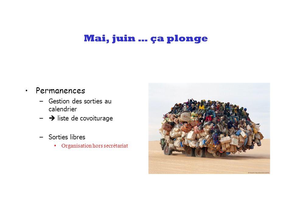 Mai, juin … ça plonge Permanences –Gestion des sorties au calendrier – liste de covoiturage –Sorties libres Organisation hors secrétariat