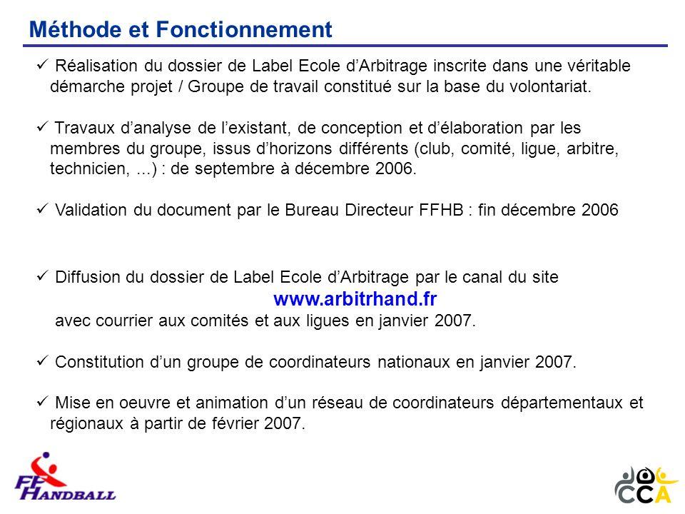 Méthode et Fonctionnement Réalisation du dossier de Label Ecole dArbitrage inscrite dans une véritable démarche projet / Groupe de travail constitué s