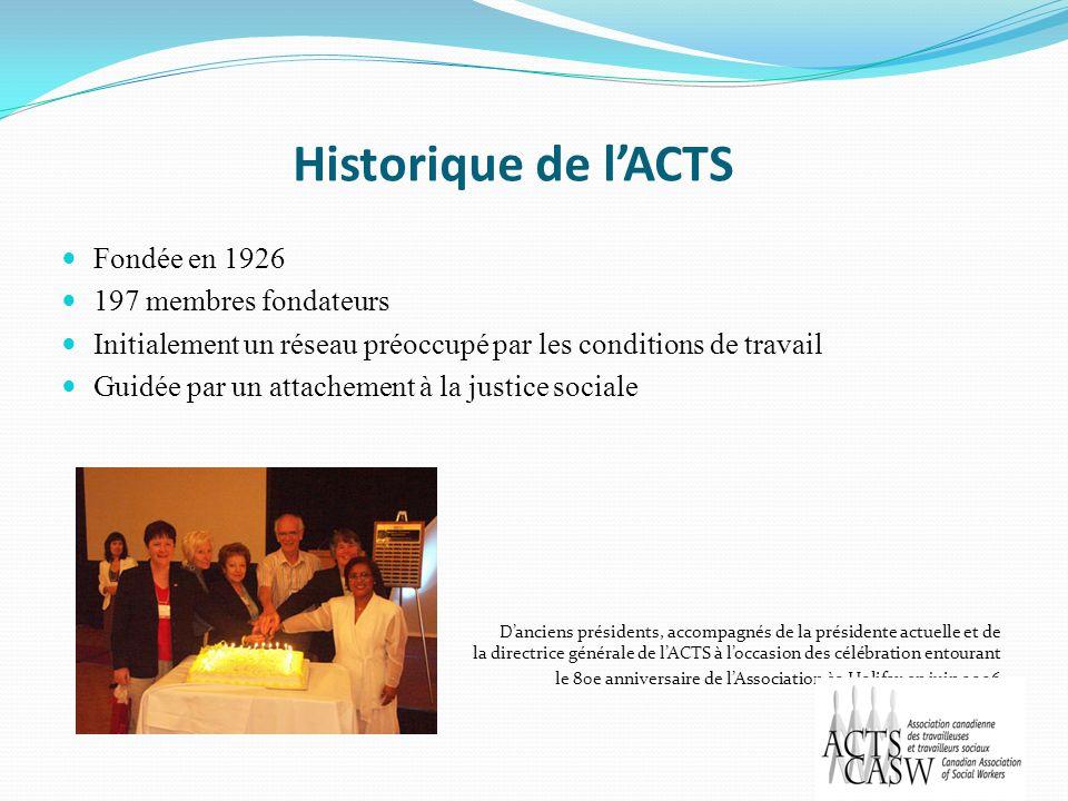 Modèle de gouvernance de lACTS Conseil dadministration de lACTS Des représentants nommés par chacune des organisations membres Président ou présidente élu La directrice générale siège doffice au conseil dadministration www.casw-acts.ca