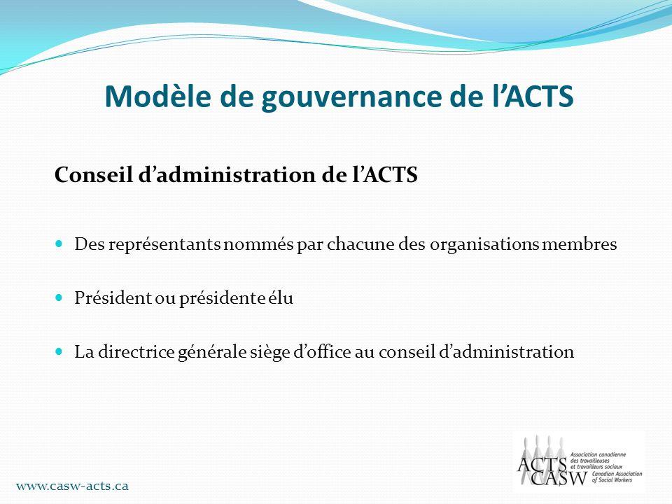 Modèle de gouvernance de lACTS Conseil dadministration de lACTS Des représentants nommés par chacune des organisations membres Président ou présidente