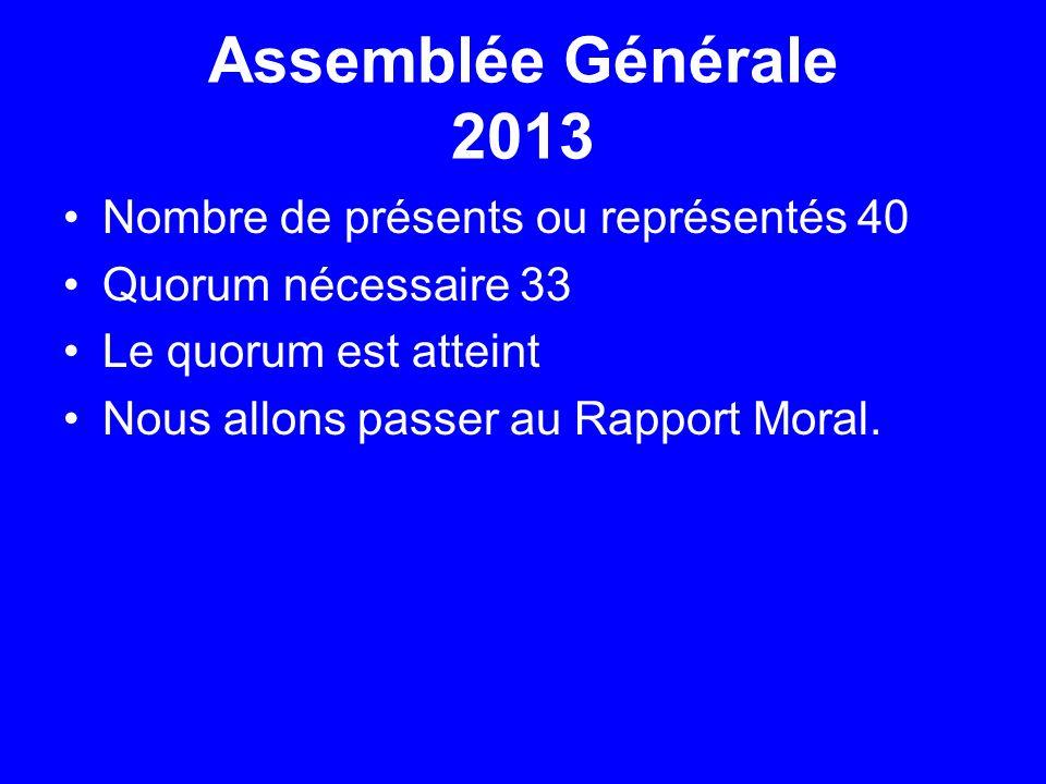 Assemblée Générale 2013 Nombre de présents ou représentés 40 Quorum nécessaire 33 Le quorum est atteint Nous allons passer au Rapport Moral.
