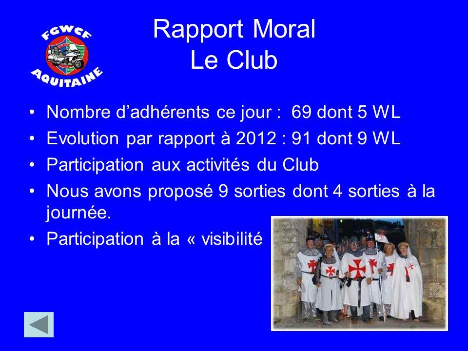 Rapport Moral : Les Sorties SORTIES NOMBRE DE MOTOS NOMBRE DE PARTICIPANTS PONT BABA1424 RGS611 Journée Sécurité1017 DOMME1630 INTER3052 FOIRE DE BX1527 XAINTRIE15 (14)28 CAGOUILLE17 (12)32 HUCHET1730 TEMPLIERS41 (24)73 PALOMBES34 (28)60 COURSAN1216