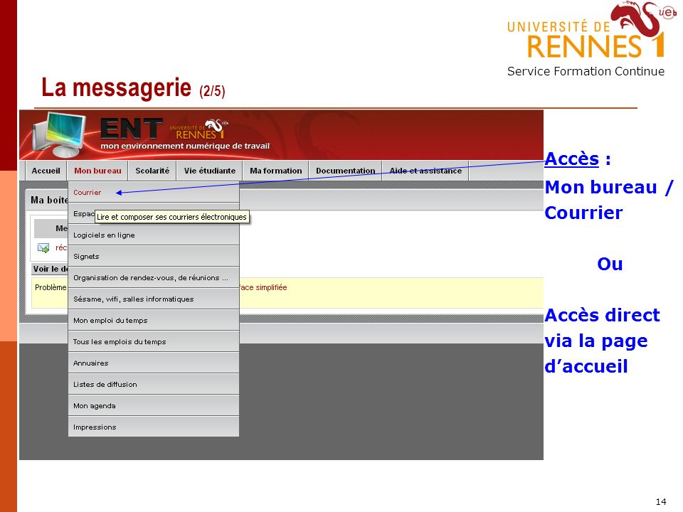 Service Formation Continue 14 La messagerie (2/5) Accès : Mon bureau / Courrier Ou Accès direct via la page daccueil
