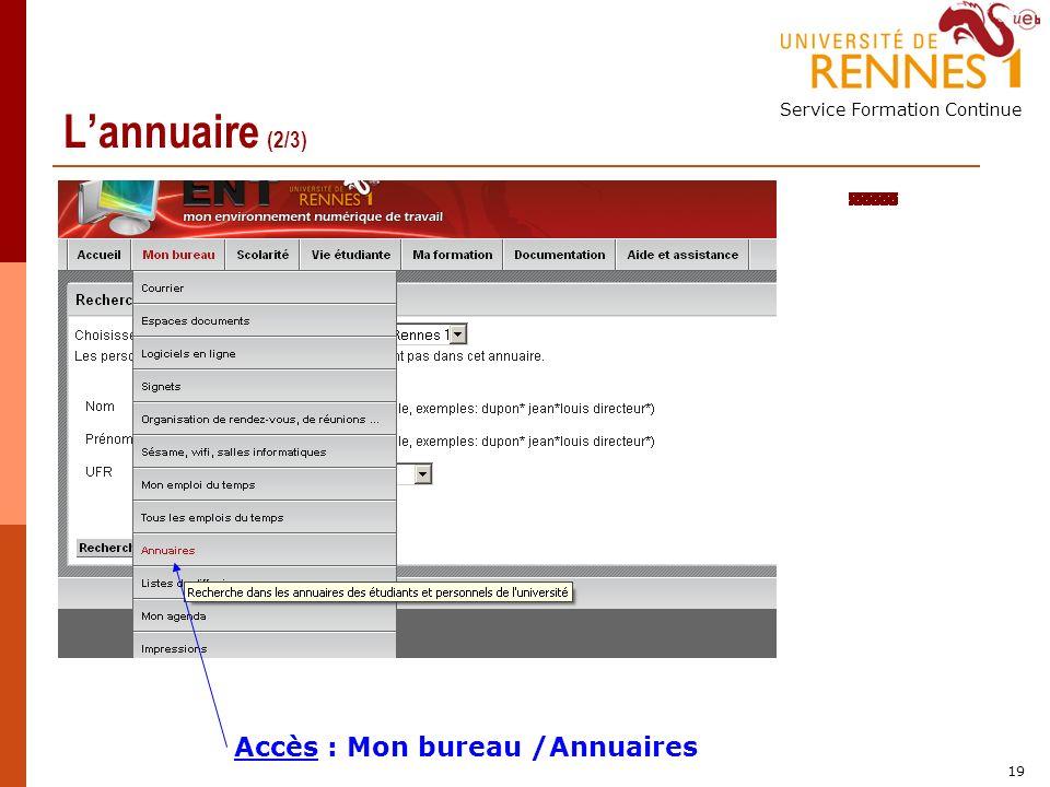 Service Formation Continue 19 Lannuaire (2/3) Accès : Mon bureau /Annuaires