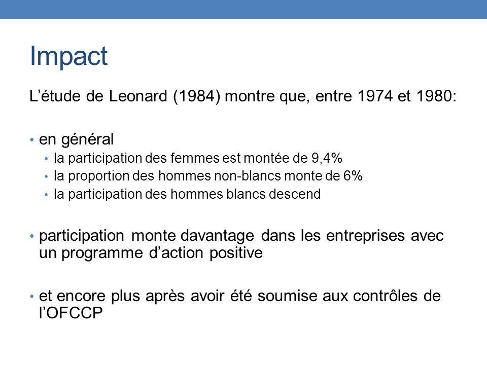 Impact Létude de Leonard (1984) montre que, entre 1974 et 1980: en général la participation des femmes est montée de 9,4% la proportion des hommes non