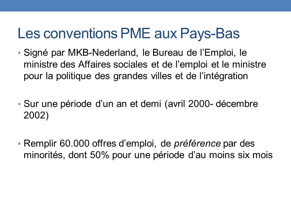 Les conventions PME aux Pays-Bas Signé par MKB-Nederland, le Bureau de lEmploi, le ministre des Affaires sociales et de lemploi et le ministre pour la