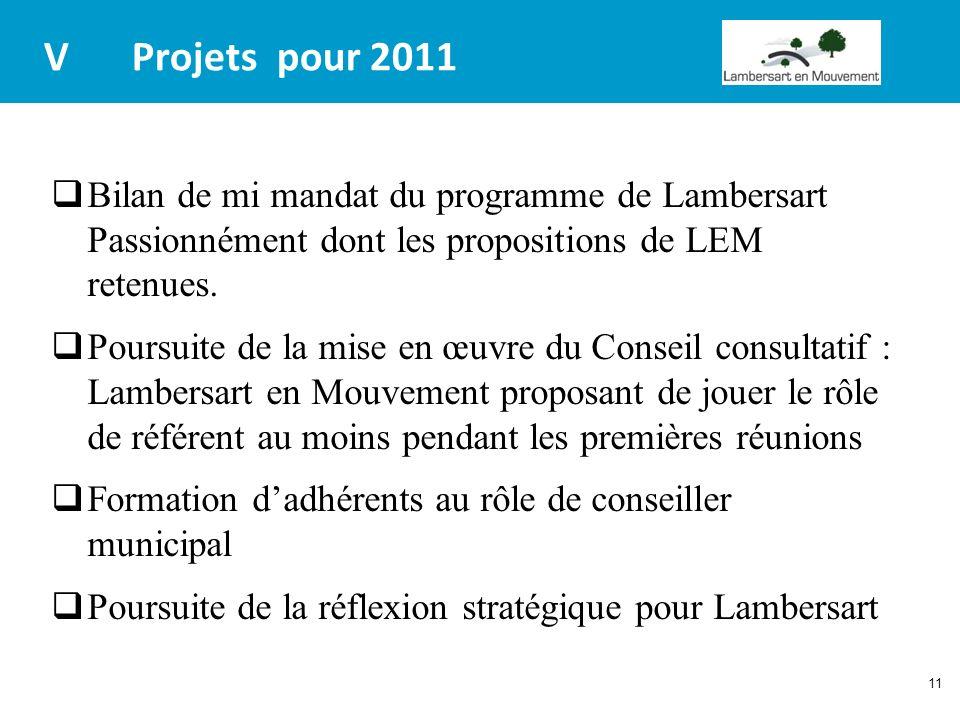 11 V Projets pour 2011 Bilan de mi mandat du programme de Lambersart Passionnément dont les propositions de LEM retenues. Poursuite de la mise en œuvr