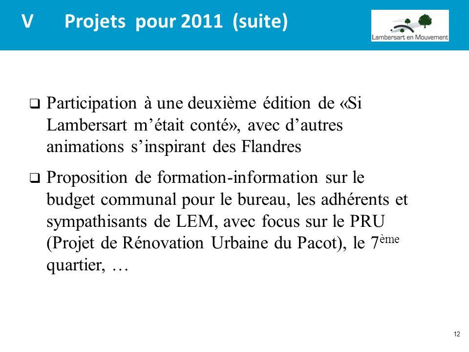 12 V Projets pour 2011 (suite) Participation à une deuxième édition de «Si Lambersart métait conté», avec dautres animations sinspirant des Flandres P