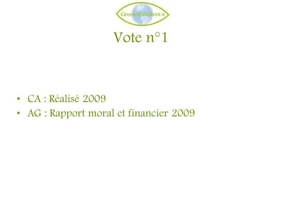 Vote n°1 CA : Réalisé 2009 AG : Rapport moral et financier 2009