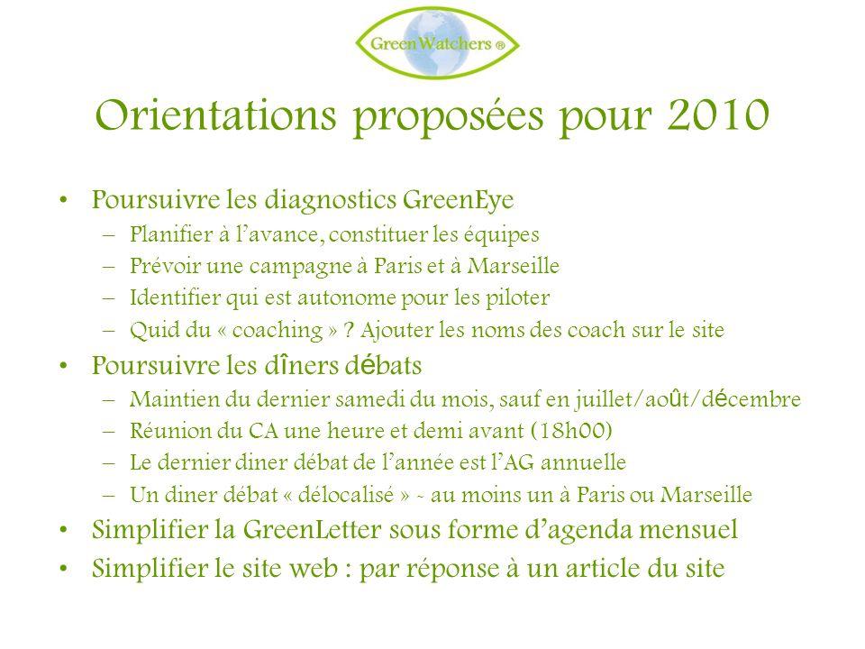 Orientations proposées pour 2010 Poursuivre les diagnostics GreenEye –Planifier à lavance, constituer les équipes –Prévoir une campagne à Paris et à M
