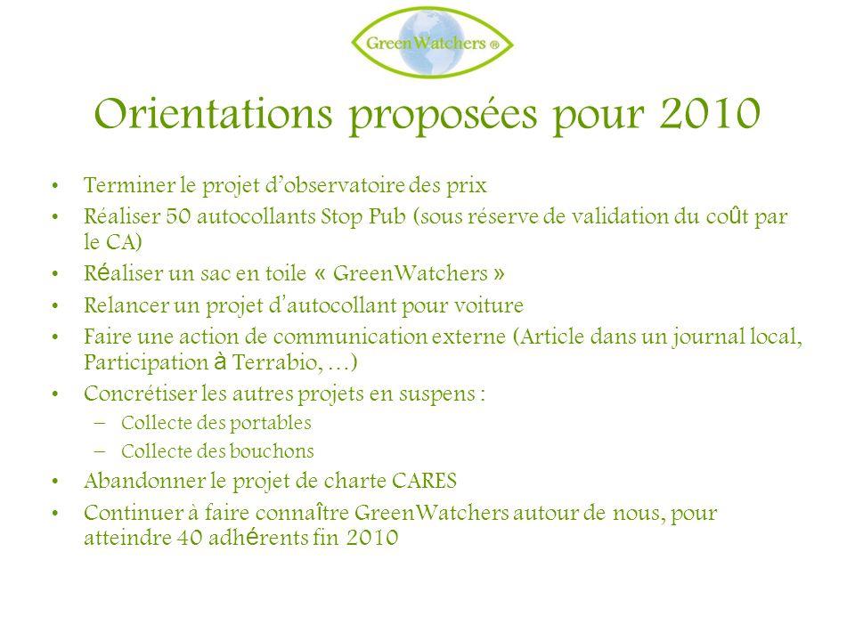 Orientations proposées pour 2010 Terminer le projet dobservatoire des prix Réaliser 50 autocollants Stop Pub (sous réserve de validation du co û t par