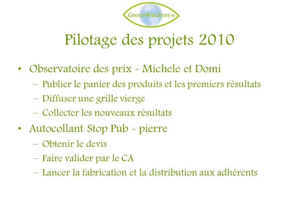 Pilotage des projets 2010 Observatoire des prix - Michele et Domi –Publier le panier des produits et les premiers résultats –Diffuser une grille vierg