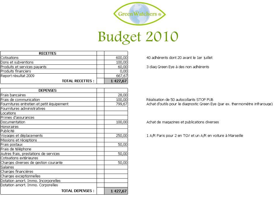 Budget 2010