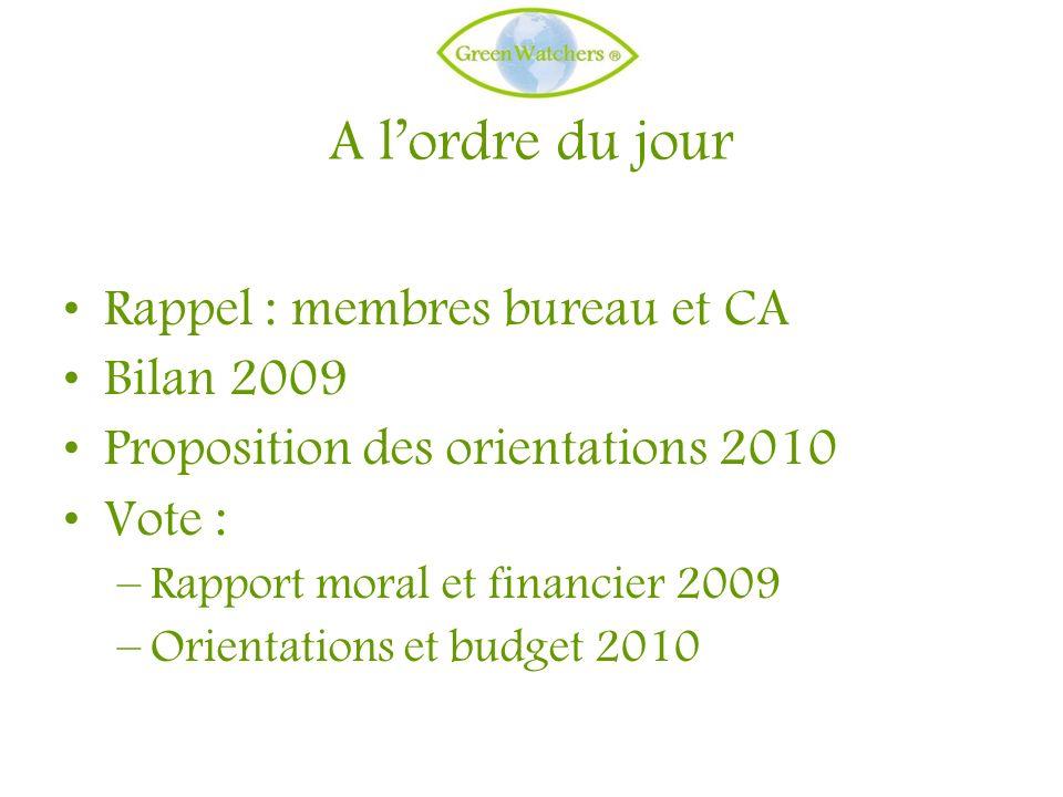 A lordre du jour Rappel : membres bureau et CA Bilan 2009 Proposition des orientations 2010 Vote : –Rapport moral et financier 2009 –Orientations et b