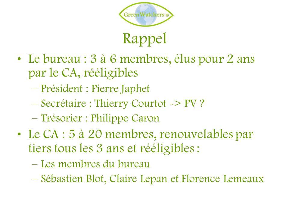 Rappel Le bureau : 3 à 6 membres, élus pour 2 ans par le CA, rééligibles –Président : Pierre Japhet –Secrétaire : Thierry Courtot -> PV ? –Trésorier :