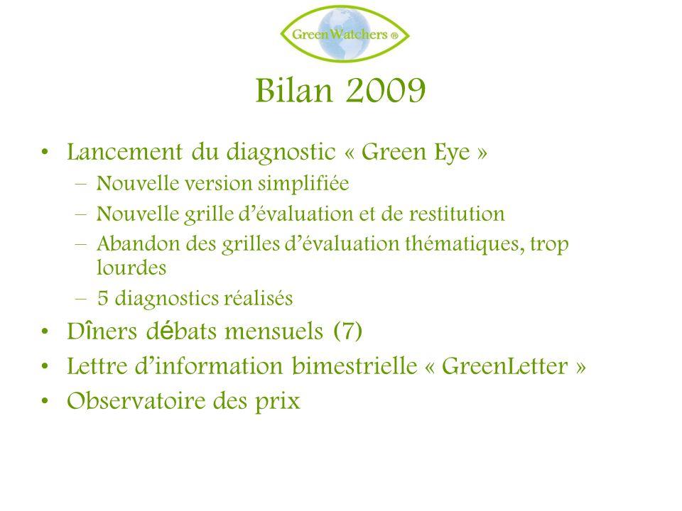 Bilan 2009 Lancement du diagnostic « Green Eye » –Nouvelle version simplifiée –Nouvelle grille dévaluation et de restitution –Abandon des grilles déva