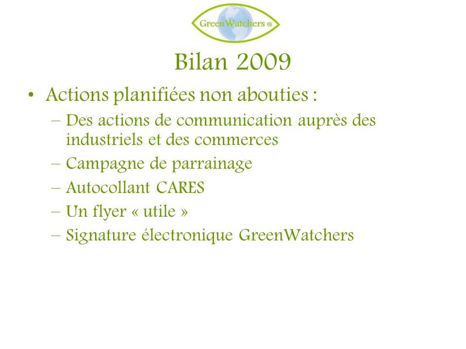 Bilan 2009 Actions planifiées non abouties : –Des actions de communication auprès des industriels et des commerces –Campagne de parrainage –Autocollan