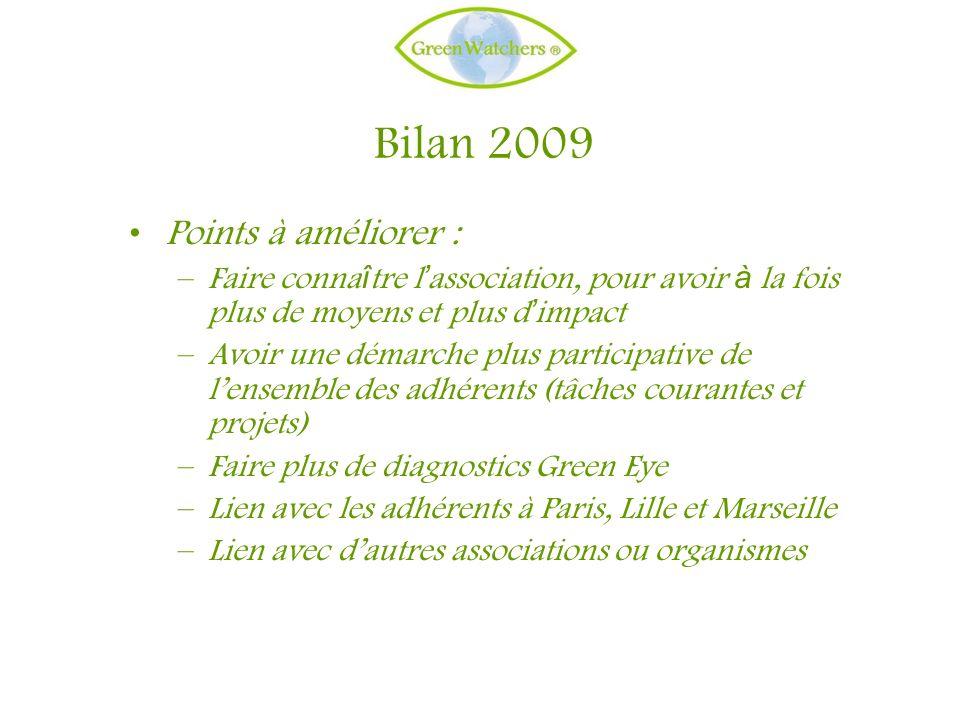 Bilan 2009 Points à améliorer : –Faire conna î tre l association, pour avoir à la fois plus de moyens et plus d impact –Avoir une démarche plus partic