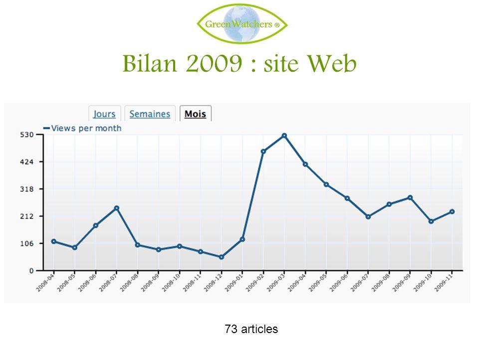 Bilan 2009 : site Web 73 articles