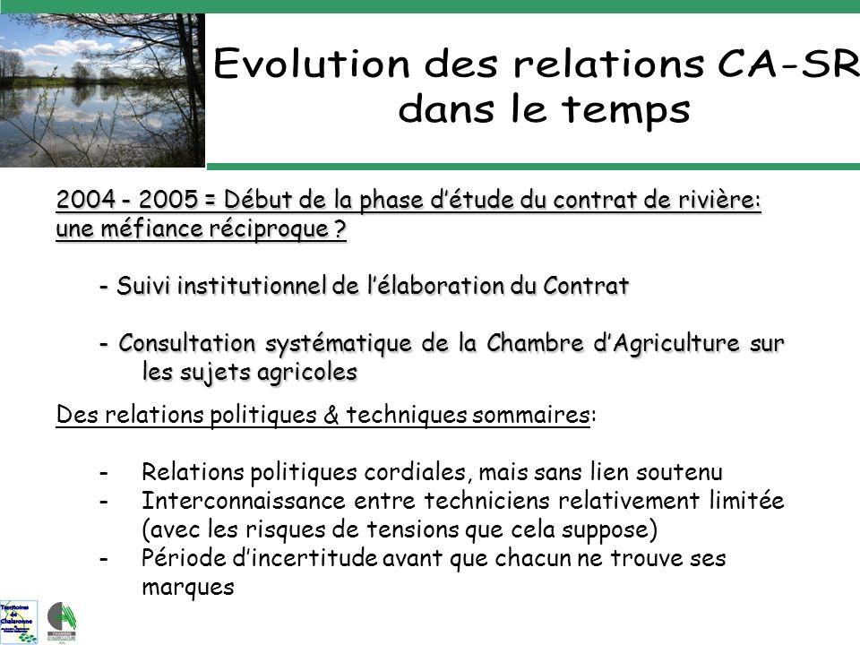 2004 - 2005 = Début de la phase détude du contrat de rivière: une méfiance réciproque .