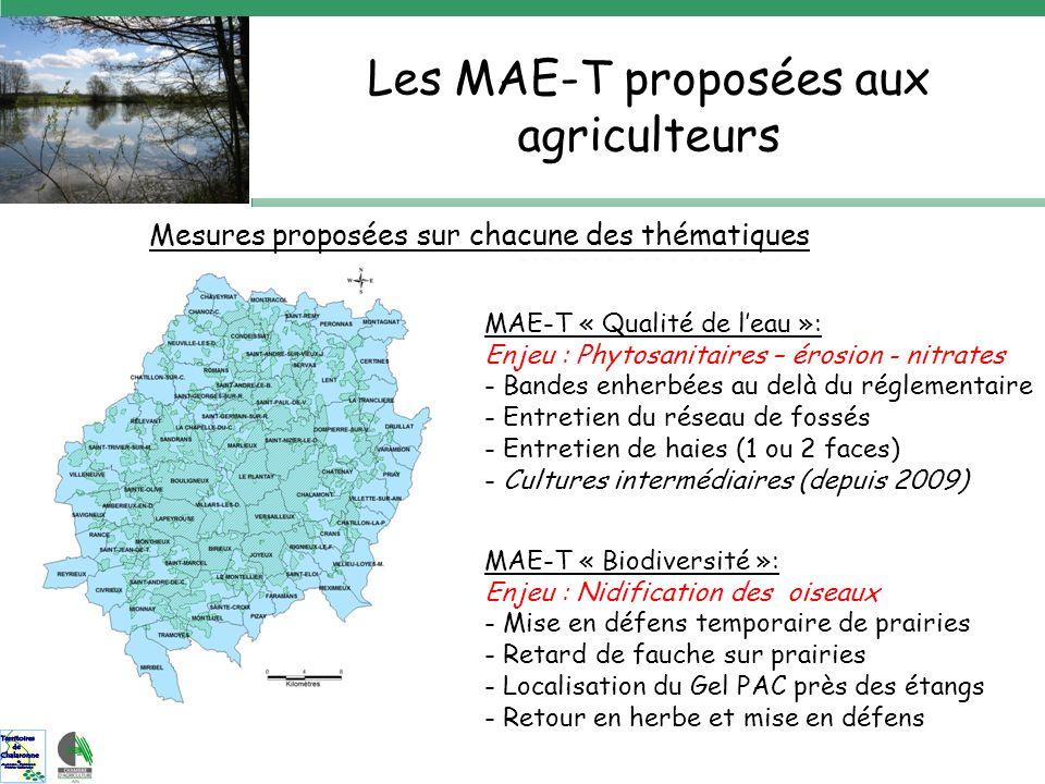 MAE-T « Qualité de leau »: Enjeu : Phytosanitaires – érosion - nitrates - Bandes enherbées au delà du réglementaire - Entretien du réseau de fossés - Entretien de haies (1 ou 2 faces) - Cultures intermédiaires (depuis 2009) MAE-T « Biodiversité »: Enjeu : Nidification des oiseaux - Mise en défens temporaire de prairies - Retard de fauche sur prairies - Localisation du Gel PAC près des étangs - Retour en herbe et mise en défens Mesures proposées sur chacune des thématiques