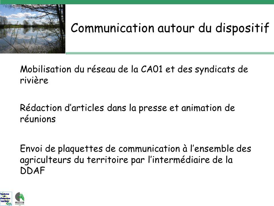 Mobilisation du réseau de la CA01 et des syndicats de rivière Rédaction darticles dans la presse et animation de réunions Envoi de plaquettes de communication à lensemble des agriculteurs du territoire par lintermédiaire de la DDAF